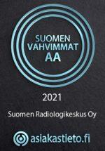 Suomen Vahvimmat AA 2021